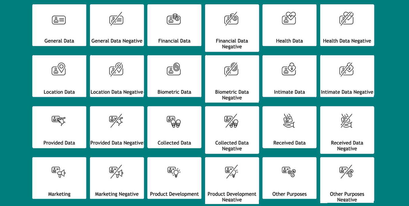 Pictogramme für den Datenschutz